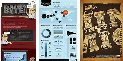 Infographic Layout Infographics Material Designing Rules Visme