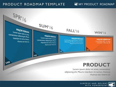 phase development planning timeline roadmap