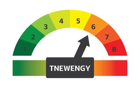 TNEWENGY กองทุนเปิด ทิสโก้ New Energy