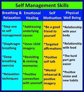 13 best Emotional Intelligence images on Pinterest ...