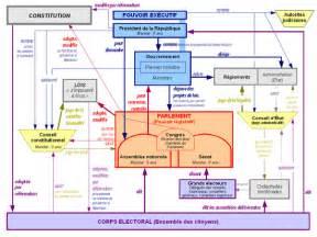 Hyper Bureau Vichy by S 233 Nat France Wikip 233 Dia