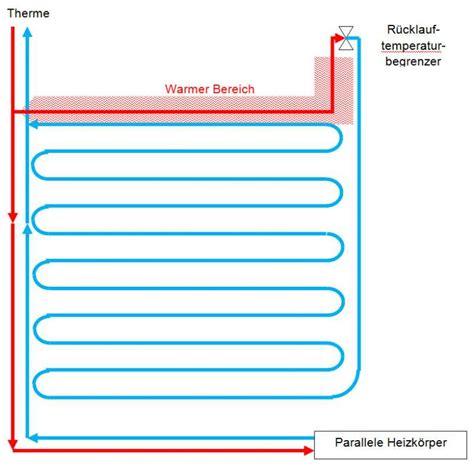 Fußbodenheizung Welcher Belag by Bau Net Forum Fu 223 Bodenheizungen Wandheizungen