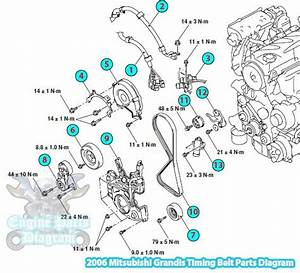 Mitsubishi Grandis Timing Belt Parts Diagram  2 4 Engine