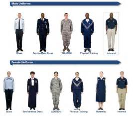 Air Force Uniform Regulations