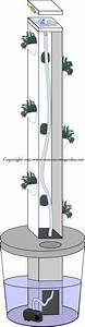 The Rain Tower Vertical Hydroponic System     I U0026 39 D Love To