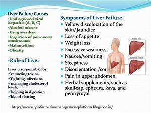 Health Wellbeing Happiness: Liver Failure: Causes ...
