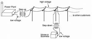 lessons in electric circuits volume ii ac chapter 1 With accurrentdiagramjpg