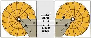 Spindeltreppe Berechnen : spindeltreppe lightstar planung grundrisse gs treppen gmbh co kg ~ Themetempest.com Abrechnung