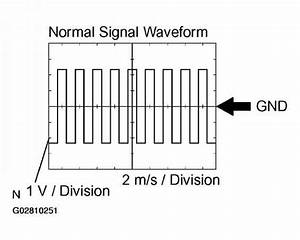 Reference Inspection Using Oscilloscope Preparation