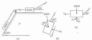 Free Body Diagram Friction Examples Assignment Help