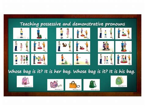 Mandarin Flashcards Teaching Activities For Kids  代词 Yoyee