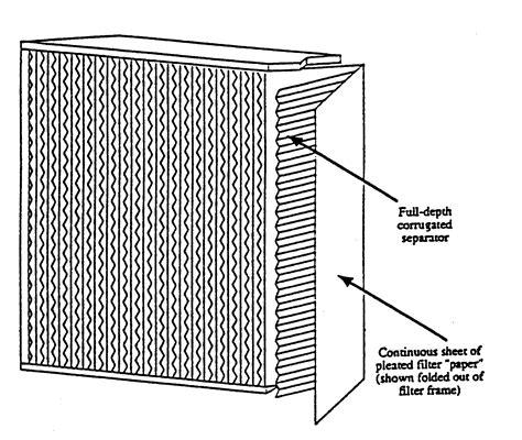 Filter Diagram by File Hepa Filter Diagram En Svg