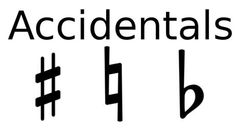 The accidental written in the music will only affect the note/notes on that line or in that space up in measure 2, the first space #3 e is now simply e. Accidentals - Music theory