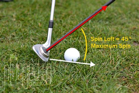 Ball Flight Laws #3  Spin  Plugged In Golf