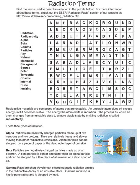 radiation word search