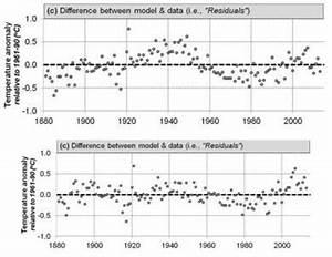 Temperaturänderung Berechnen : eine kurze zusammenfassung der studie von soon conolly ~ Themetempest.com Abrechnung