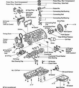 Toyota 1fz Fe Engine Manual
