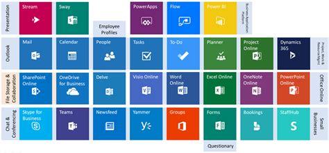 Office 365  Microsoft Cloud Deutschland  für wen passt