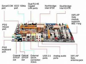 What Is A Motherboard  Definition  U0026 Diagram