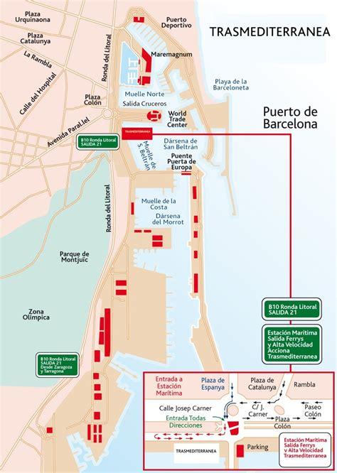 planos de nuestros puertos