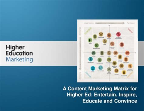 A Content Marketing Matrix For Higher Ed. Alabama Department Of Insurance. Walgreens Plant City Florida. Westminster Community Charter School. University General Dentistry. Disable Call Forwarding Att E Mail Template. Business Process Management Implementation. Alaska Digital Printing Natural Gasoline Msds. College Board Notre Dame Asian Seafood Buffet