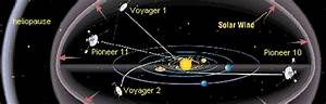 Seven Billion Miles and Counting | Science Mission Directorate