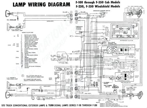 Collection Chevy Silverado Trailer Wiring Diagram