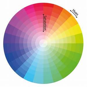 Couleur Complémentaire Du Rose : vers l harmonie d une palette couleurs compl mentaires ~ Zukunftsfamilie.com Idées de Décoration