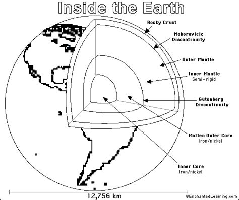 layers of the venus worksheet earth printout coloring page enchantedlearning
