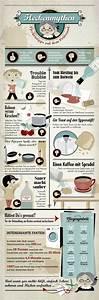 Lederpflege Sofa Test : flecken entfernen sofa flecken entfernen lederpflege sofa ~ Michelbontemps.com Haus und Dekorationen