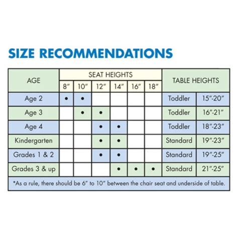 size recommendation chart  kids chairstable heights