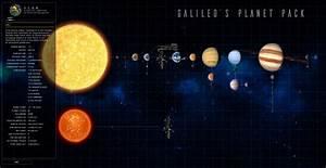 [v1.2.3] Galileo's Planet Pack: Official Release [KSP 1.2 ...