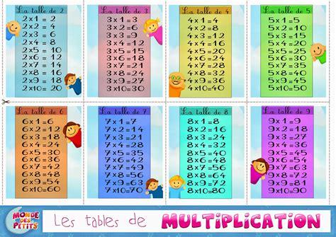toute les table de multiplication de 1 a 100 le dimanche indo europ 233 en talk talk talk qui c est c est guillaume guillaume qui