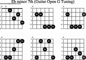 chord diagrams for dobro eb minor7th With chord diagrams for dobro b minor