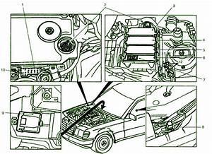 1996 Mercedes 400 E Engine Fuse Box Diagram  U2013 Circuit