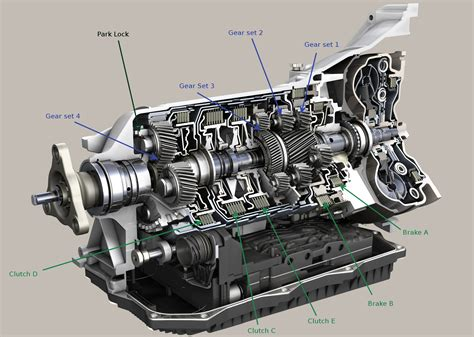Automatic Transmission by Saturation Dive The Zf 8hp 8 Speed Automatic Transmission