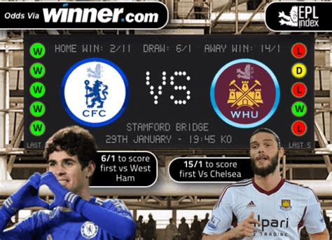 Chelsea vs West Ham United Preview   Team News, Stats ...