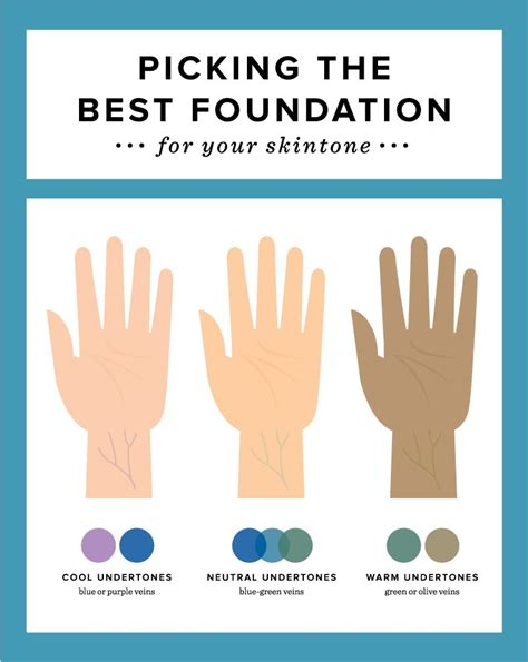how to what foundation color you are picking the best foundation for your skin tone