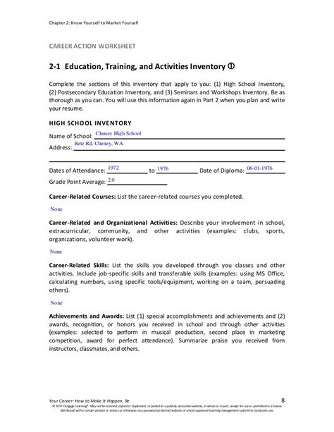 caw   education training  activities inventory