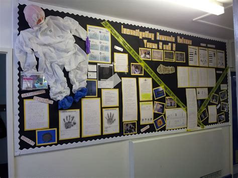 Primary School Classroom Display Following Our Ks2