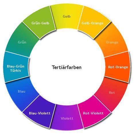 Mit Welchen Farben Mischt Lila by Der Farbkreis