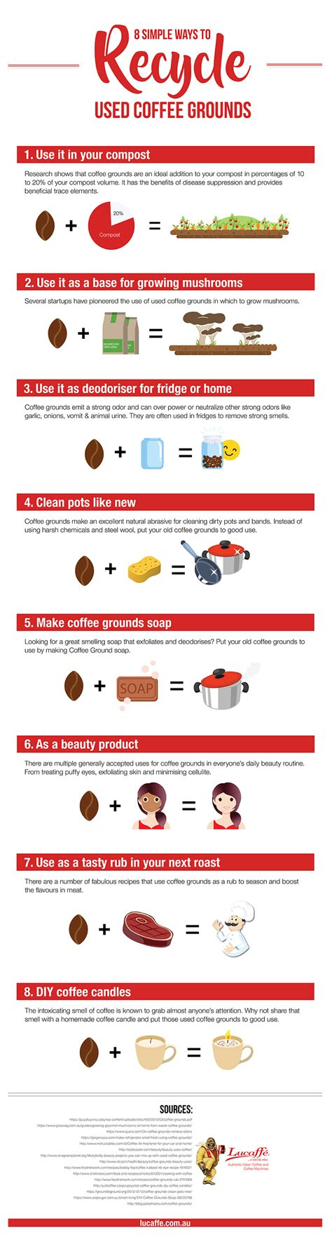 Formality of aluminum for the precise drum reduces the aura of fine ground coffee powder and hence, make a mark for steel made ones. 8 Simple Ways to Recycle Used Coffee Grounds - InfographicBee.com