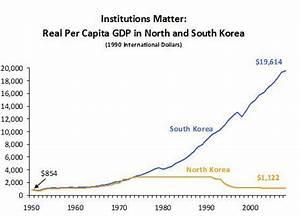 The Biz of Life: The Legacy of North Korean Communism