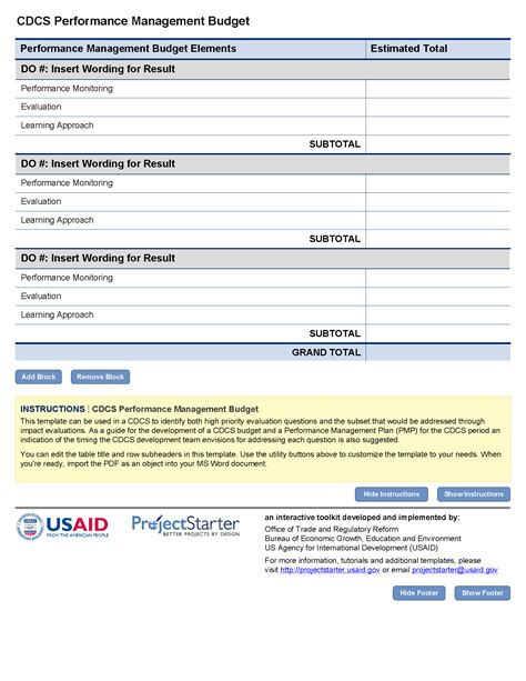 Budget Performance Report Template by Delighted Project Performance Report Template Gallery