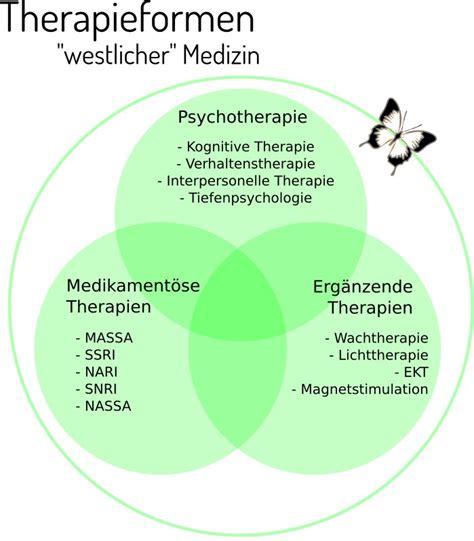 Lichttherapiel Depressie by Therapie Bei Depressionen 220 Berlick In Der Westliche Medizin