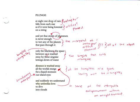 Bill Knott Poetry Forum Open Discourse Interpretation