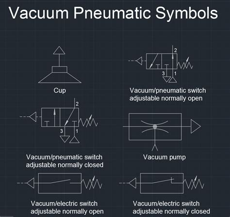 vacuum pneumatic symbols  cad blocks  cad drawing