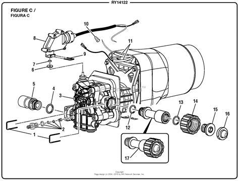 homelite ry pressure washer parts diagram  figure