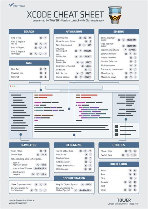 xcode cheat sheet large01 ios dev pinterest tech