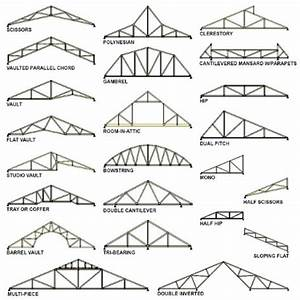 prefab roof trusses truss systems wood trusses how much do With cost of trusses